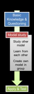 The Circle Model
